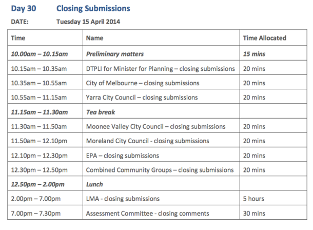 Day 30 closing submissions